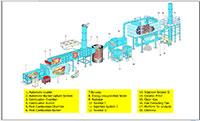 سیستم های زباله سوز صنعتی